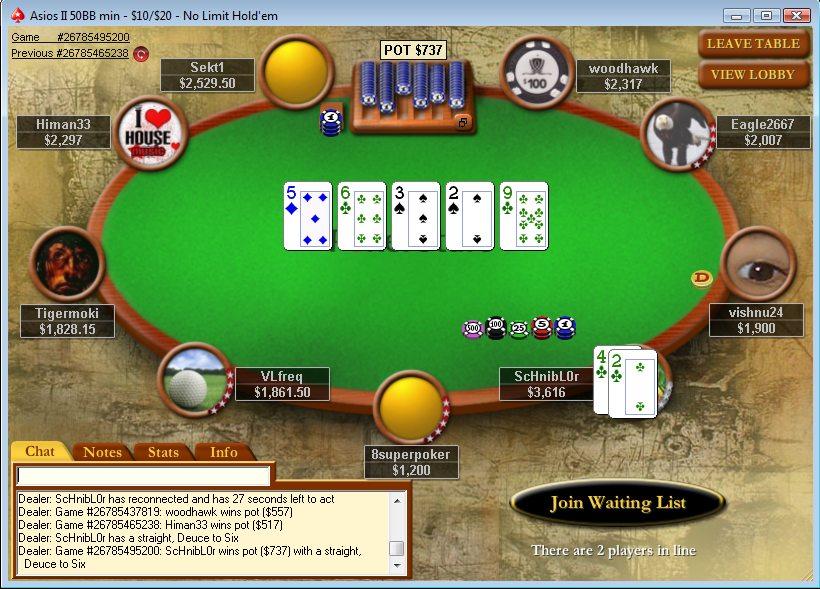 pokerstars bilder